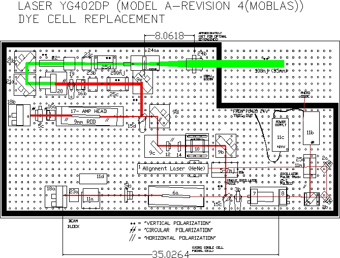MOBLAS-6 SLR Upgrade 2008/10/31