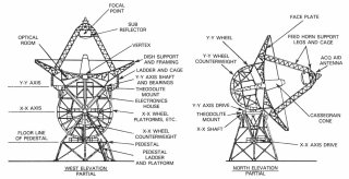 zenith radio diagram hitachi radio wiring diagram odicis org
